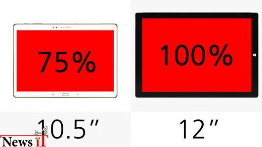Samsung Galaxy Tab S 10.5 یا Surface Pro 3