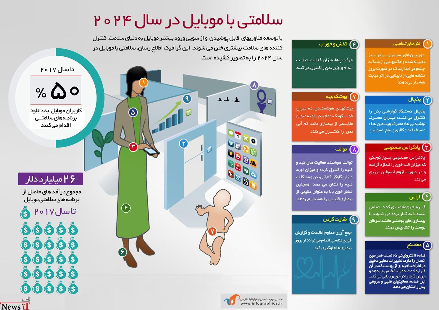 1409146366_mobile-health1