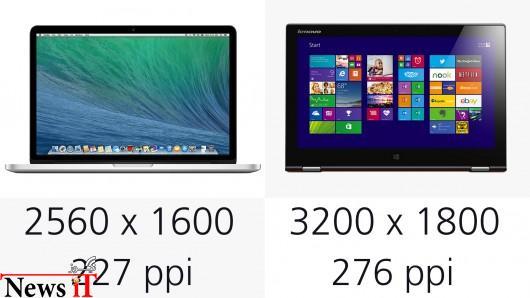 مقایسه مک بوک و Lenovo Yoga