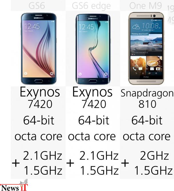galaxy-s6-vs-galaxy-s6-edge-vs-htc-one-m9-7