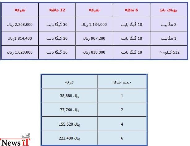 قیمت-اینترنت-اعتباری-مخابرات1