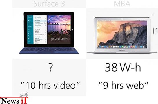 macbook-air-vs-surface-3-0
