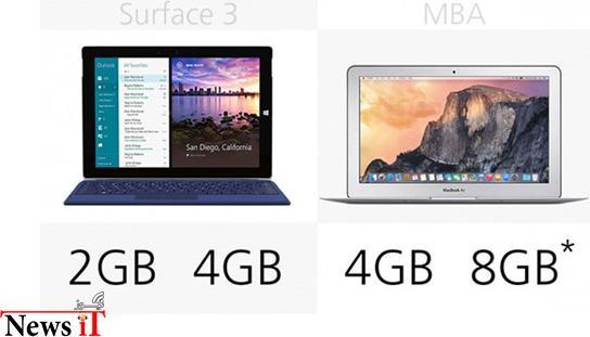 macbook-air-vs-surface-3-14