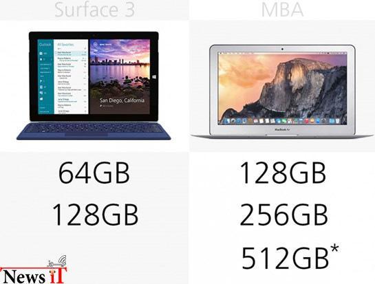 macbook-air-vs-surface-3-17