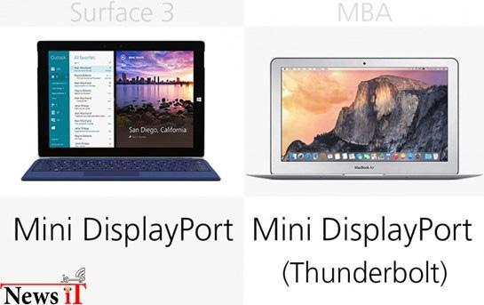 macbook-air-vs-surface-3-22