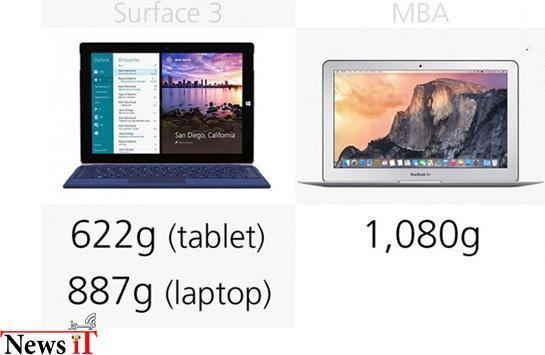 macbook-air-vs-surface-3-23