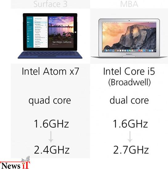 macbook-air-vs-surface-3-4