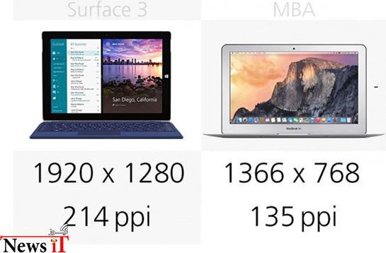 macbook-air-vs-surface-3-7