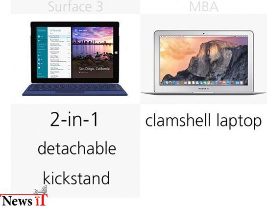 macbook-air-vs-surface-3-9