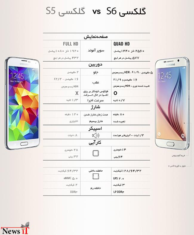 Samsung-Galaxy-S5-vs-S6-1